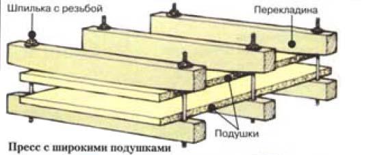 Пресс для склейки шпона своими руками 156